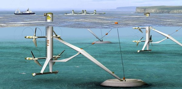 Smart Energy tidal and wave power