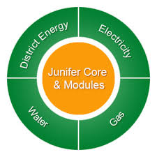 Junifer CIS system supports automated processing of interval meter data every 30 minutes