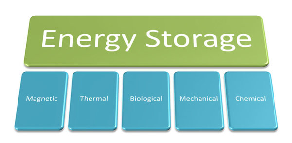 Engerati energy storage