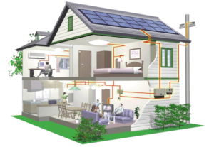 US Solar Electric  Power Association joins with the Association for Demand Response and Smart Grid to form a new organization to improve their operations in the electricity business.