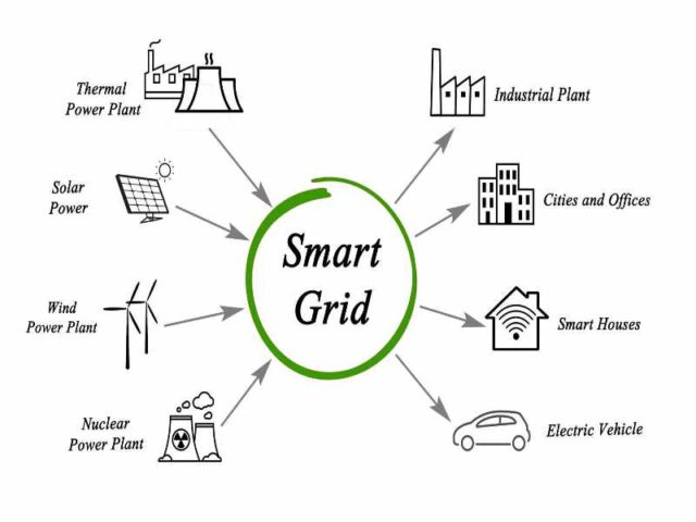 grid fund  ontario opens 2018 round of smart grid fund